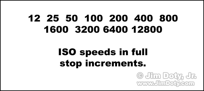 ISO spped series