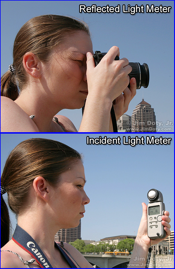 Photographer usintg reflected and incident light meters.